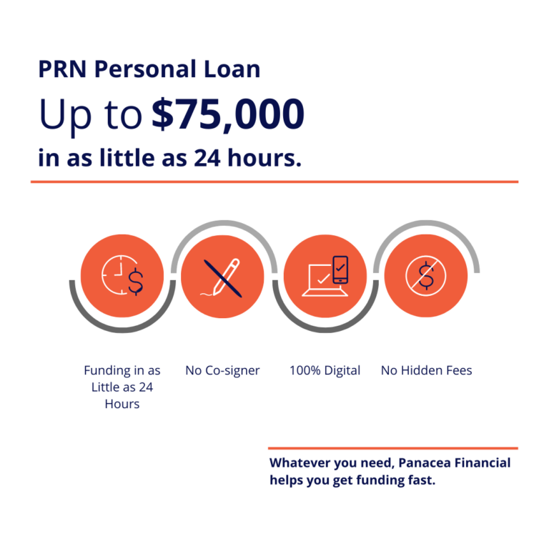 PRN Personal Loan's: Up to $75,000 in as little as 24 hours